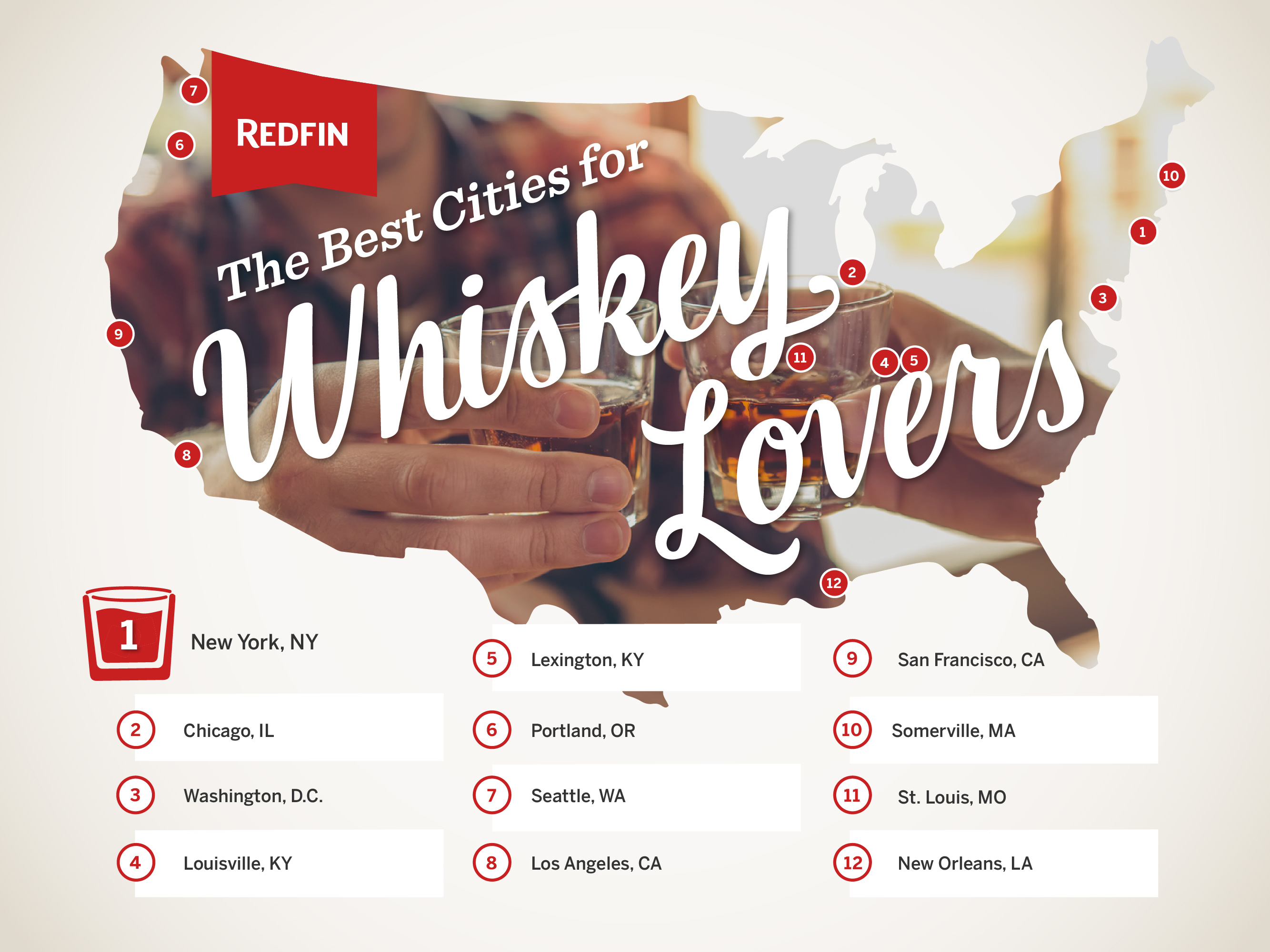 Best Cities for Whiskey